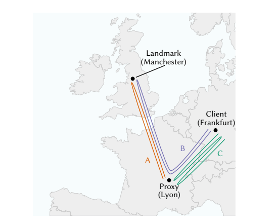 Locations of proxy servers on a map